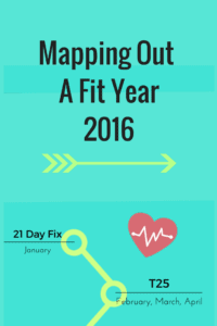 Mapping Out A Fit Year
