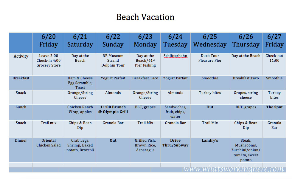 Planning A Family Beach Vacation What S Working Here