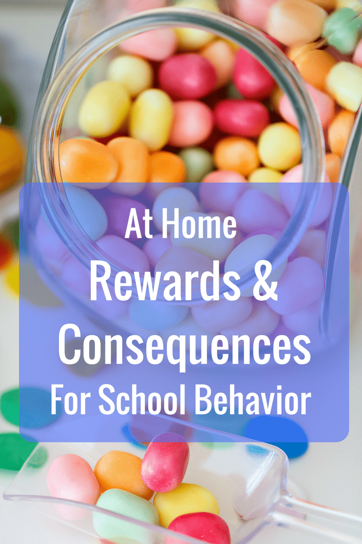 At Home Rewards & Consequences for School Behavior