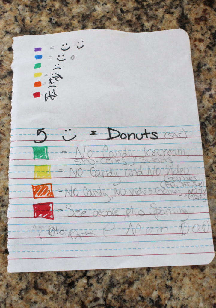 Home rewards & consequences for school behavior