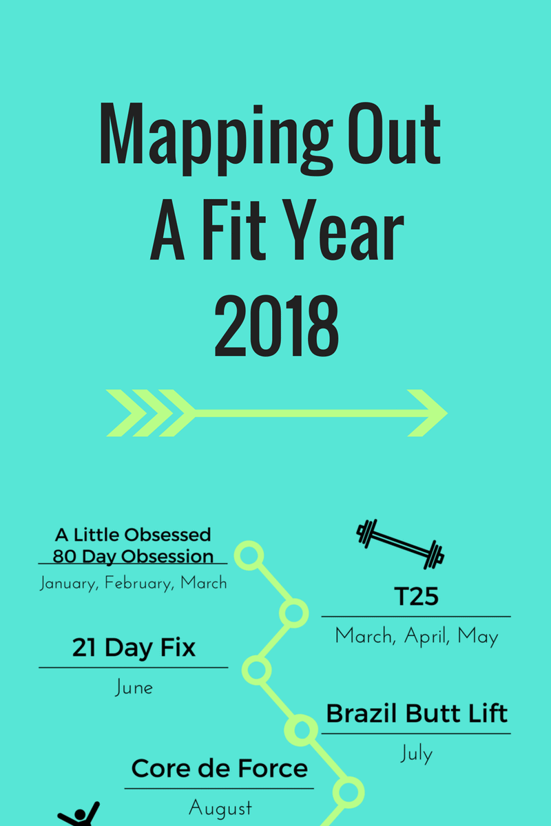 Mapping Out A Fit Year 2018 Workout Plan