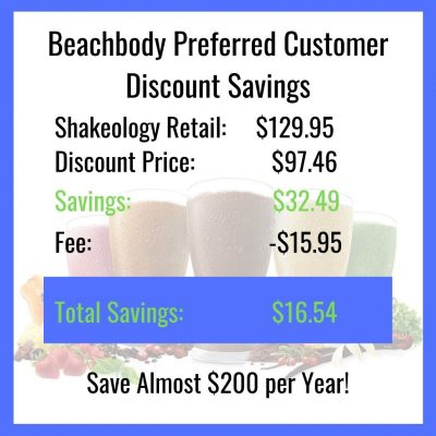 Beachbody Preferred Customer Discount Savings