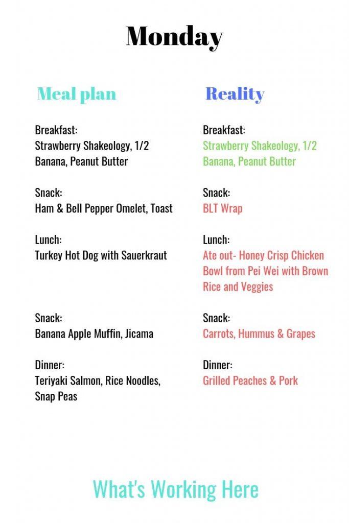 Meal Plan vs Reality