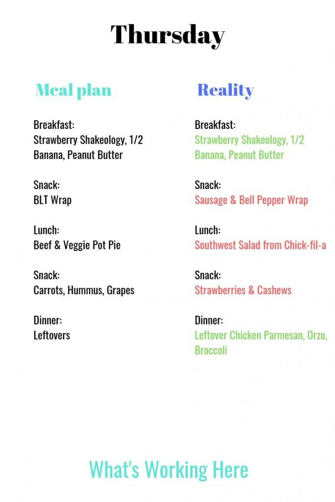 Meal Plan vs Reality Thursday