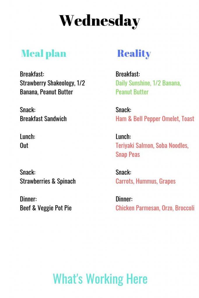 Meal Plan vs Reality Wednesday
