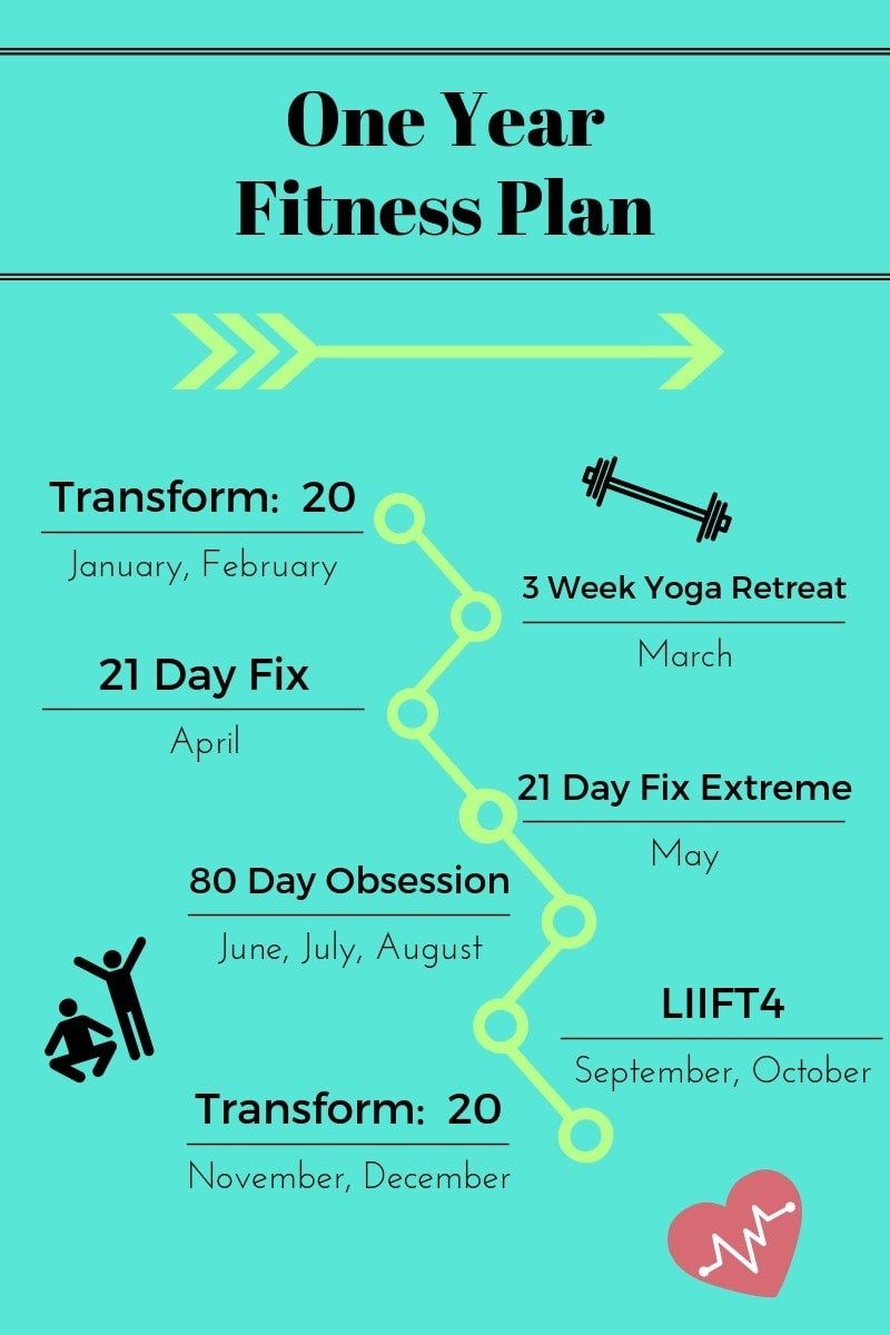 One Year Fitness Plan