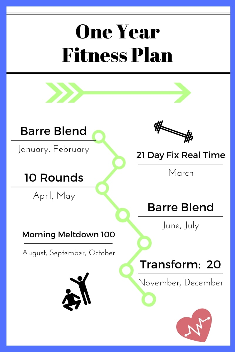 2020 at home fitness plan
