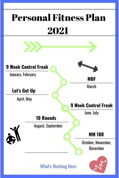 Personal Fitness Plan 2021- beachbody workout plan, 9 week control freak, mbf, let's get up, 10 rounds, mm100