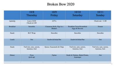 Broken Bow Meal Plan