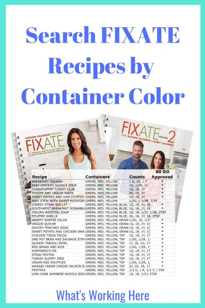 Search FIXATE Recipes by Container Color