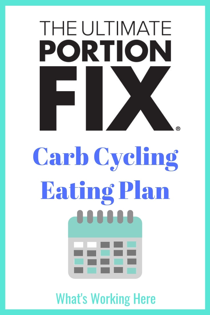 Ultimate Portion Fix Carb cycling Eating Plan
