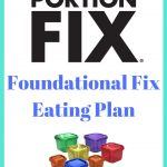 Ultimate Portion Fix- Foundational Fix Eating Plan