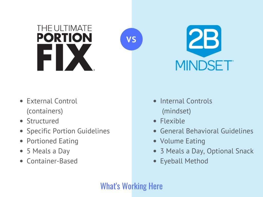 Ultimate Portion Fix vs 2B Mindset comparison chart